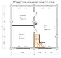 Дом 8 Х 7,4 план мансардного этажа